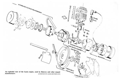 Sach Binz Two Stroke Engine Diagram on paragon timer diagram